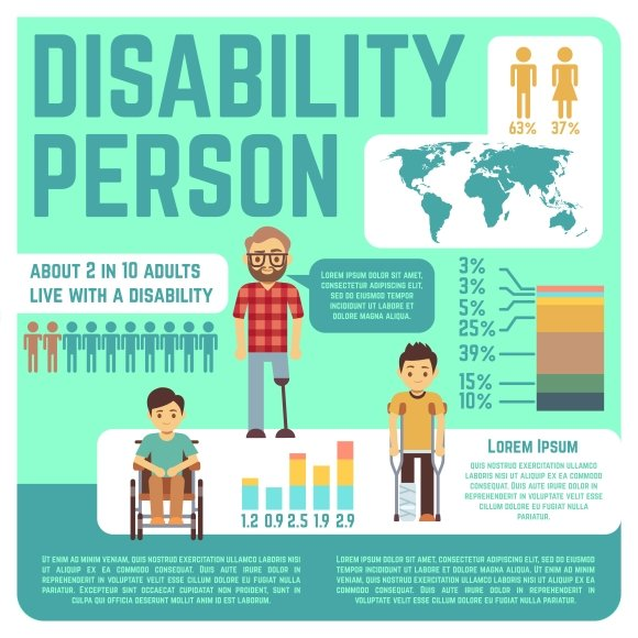 Disabled People Medical Infographics