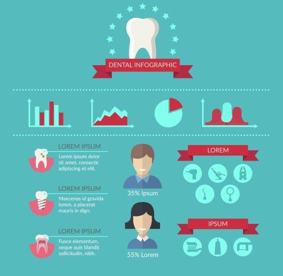 Dentist Infographics Template