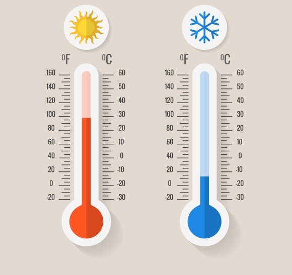 how to change from fahrenheit to celsius on snapchat