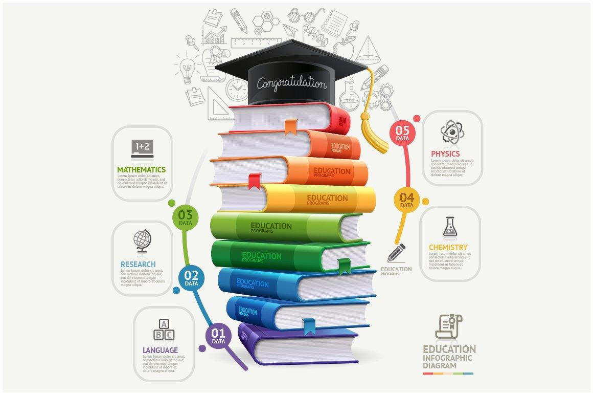 view Mathematical Handbook Elementary Mathematics