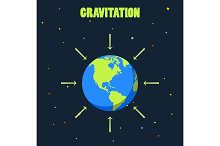 Gravitation on planet Earth . concept illustration with  and arrows that shows how force of gravity acts   . realistic vector