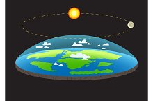 Gravitation on Flat planet Earth concept illustration with  and arrows that shows how force of gravity acts     like a dish old vision