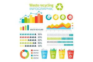 Waste Recycling Infographics Vector Elements.