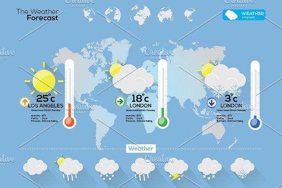 Weather Infographic 2 Presentation Templates Creative Market