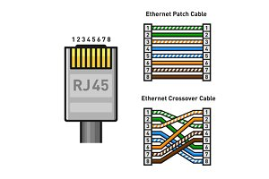 Ethernet Connector Pinout Color Code