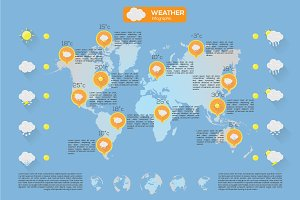 Weather Infographic #1