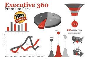 Executive 360 Platinum Pack - PP