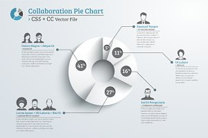 Team Work Pie Chart Infographic