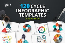 120 cycle infographics (part 1)