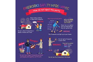 Fireworks Safety Infographic Pictures with Rules