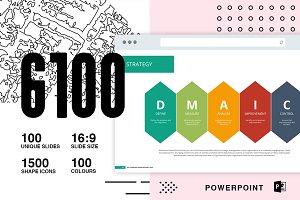 G100 Powerpoint Presentation