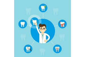 Dental care banner with male dentist