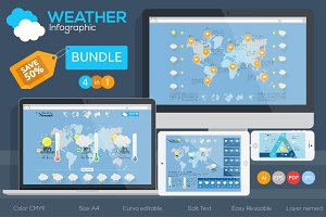 Weather Infographics Bundle Vol.1