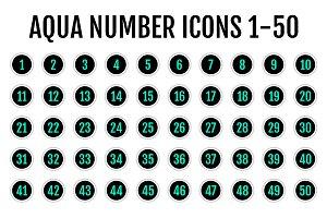 Aqua Number Icons