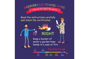 Fireworks Safety Infographic. Right Behaviour