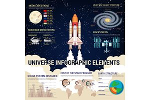 Universe infographic with space shuttle and Earth