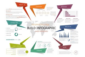 Infographic information page web template design