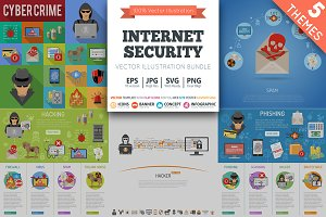 Internet Security Theme