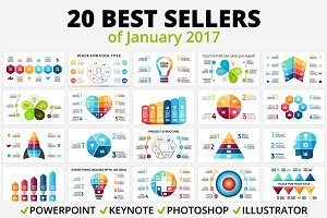 Top 20 Infographics Of January 2017