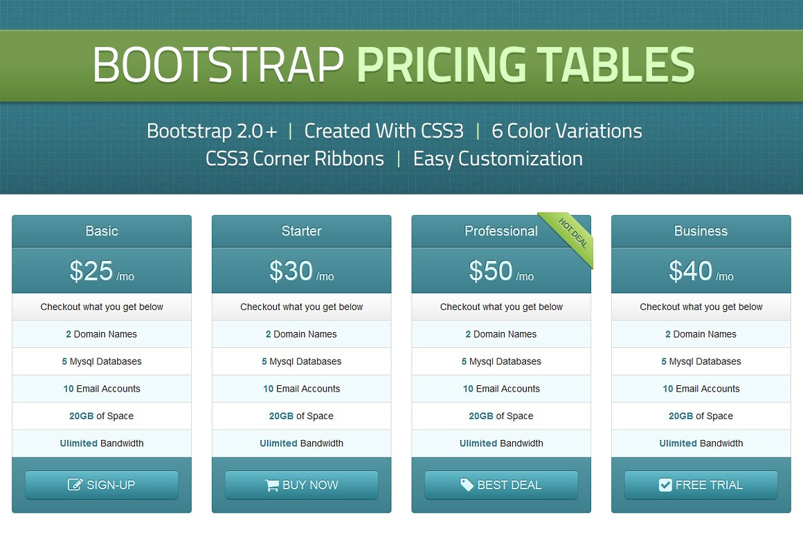 how to use bootstrap templates - bootstrap pricing tables bootstrap themes creative market