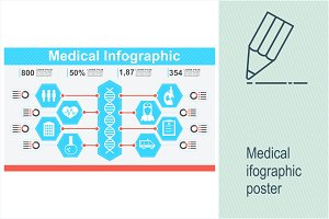 Medical ifographic poster