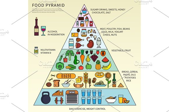 Food pyramid with five levels ~ Illustrations ~ Creative ...