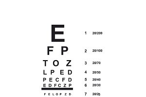 eye doctor chart, vector