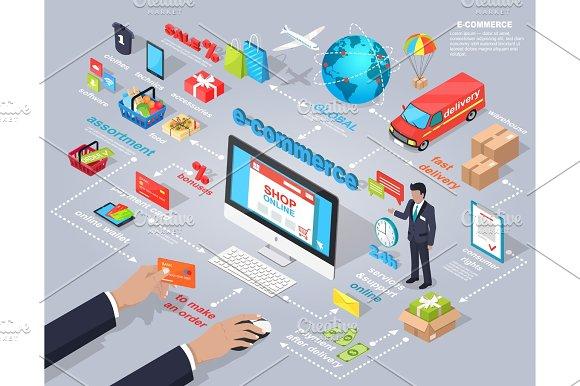 E-commerce Global Internet Purchasing Concept