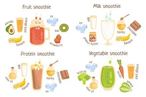 Fruit And Protein Smoothies Infographic Recipe Poster