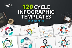120 cycle infographics (part 2)