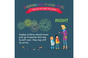 Fireworks Safety Infographic, Teaching Children