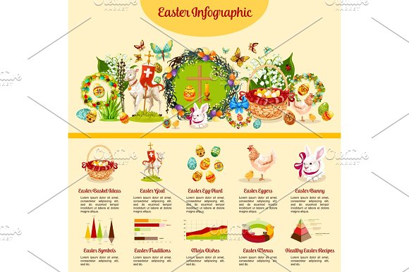 Easter holiday traditions infographic design