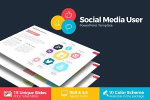 Social Media User Powerpoint