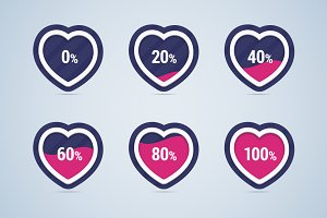 Love, health level