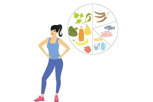 Woman with healthy food, lifestyle