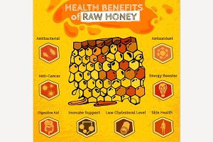 Hand Drawn Honey Benefits Image