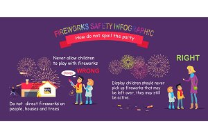 Fireworks Safety Infographic, Wrong and Right