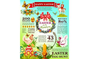 Easter holidays facts infographic template design