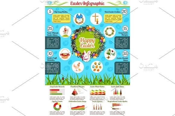 Easter Celebration Infographic With Holiday Symbol