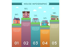 House Infographic Illustration in Flat Design.