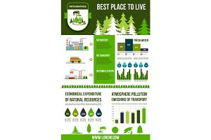 Environment and ecology infographics design