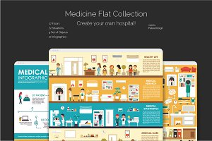 Medicine Flat Collection