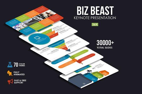 Biz Beast Keynote Presentation