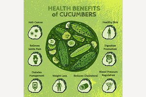 Cucumbers Health Benefits