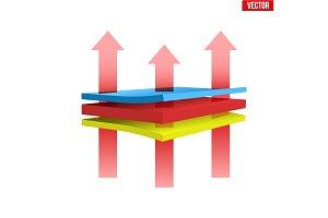 Waterproof thermal multilayer material