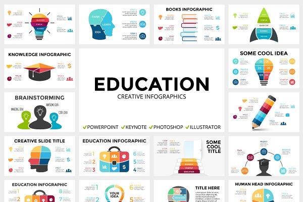 EDUCATION - Free Updates