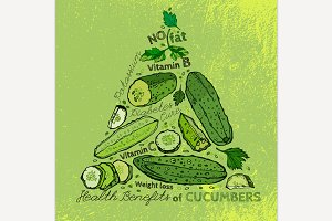 Hand Drawn Cucumber Image