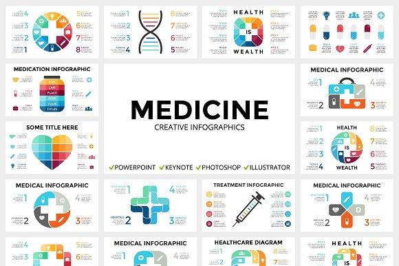 medical infographic ppt key psd eps presentation templates