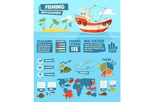 Fishing vector chart and graph infographics