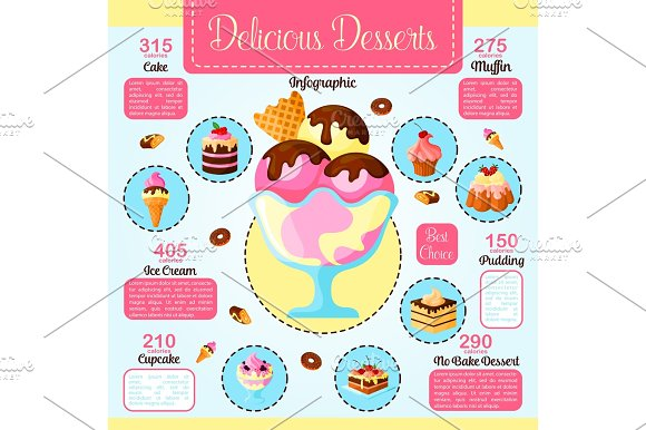 Desserts Cakes Calories Vector Infographics